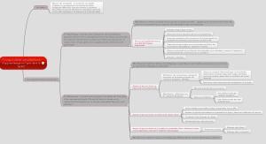 Pourquoi_utiliser_une_plateforme_d'apprentissage_en-1