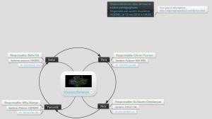 Visioconference-schema-technique