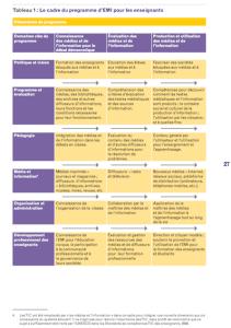 2012-UNESCO-cadre-competences-EMI-enseignants