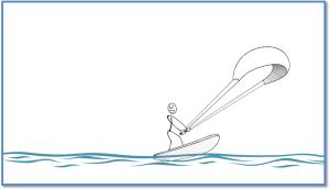 Eol_surf_et_en_mouvement